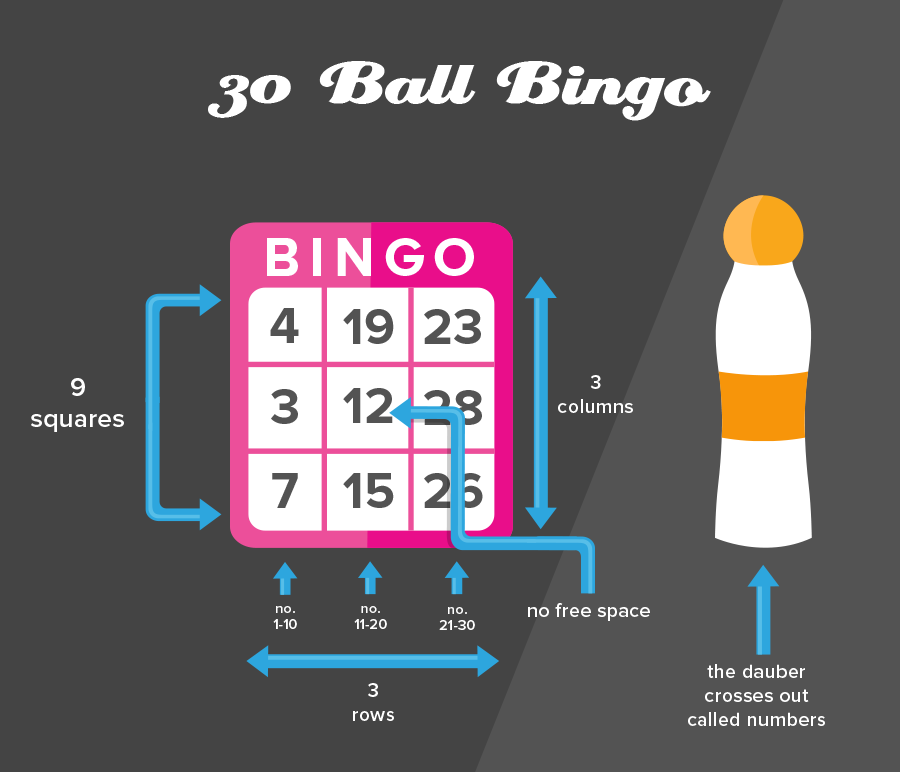 30-Ball Bingo Card Chart