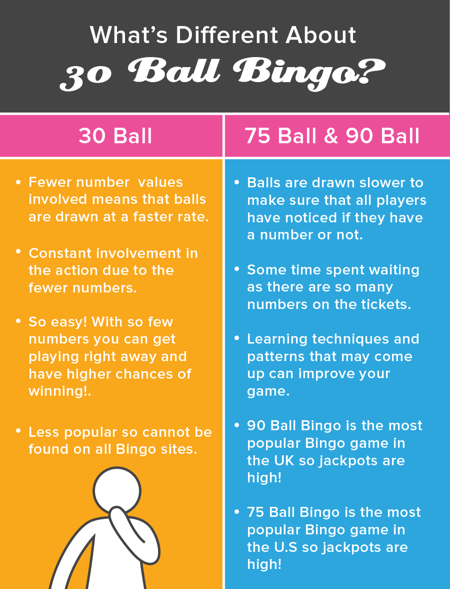 30-Ball Bingo Differences