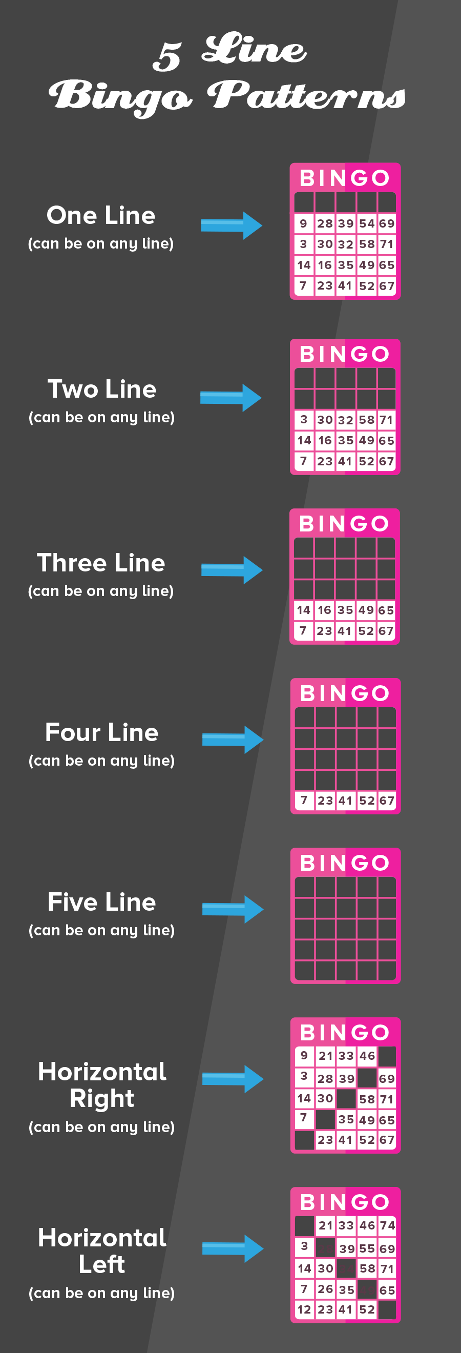 5-Line Bingo Patterns