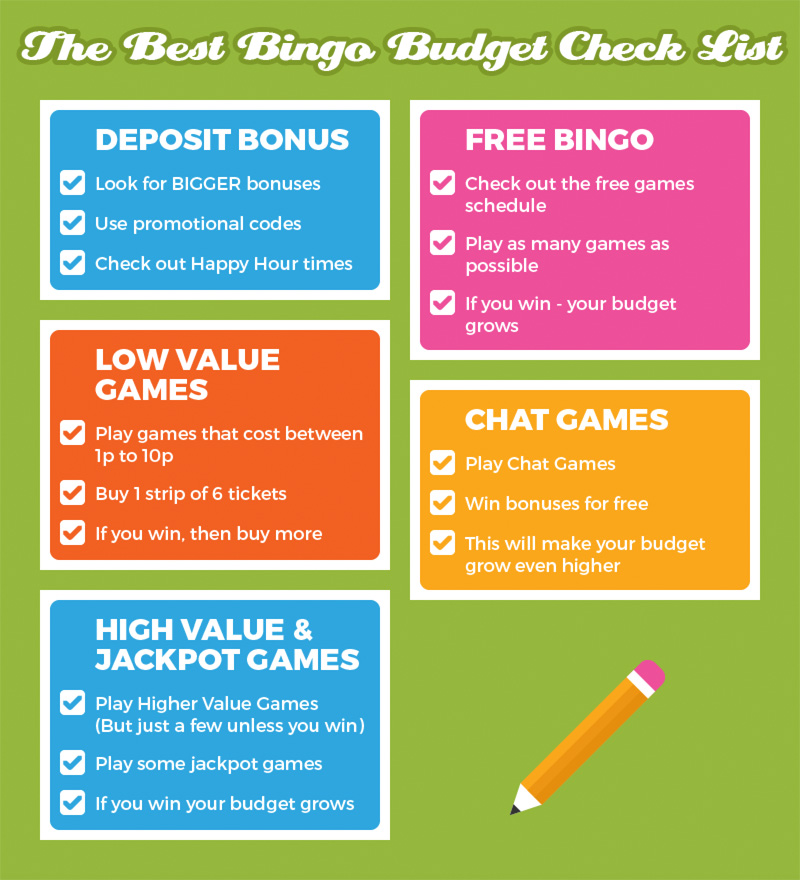 5 Ways to Stay within Your Bingo Budget Check List