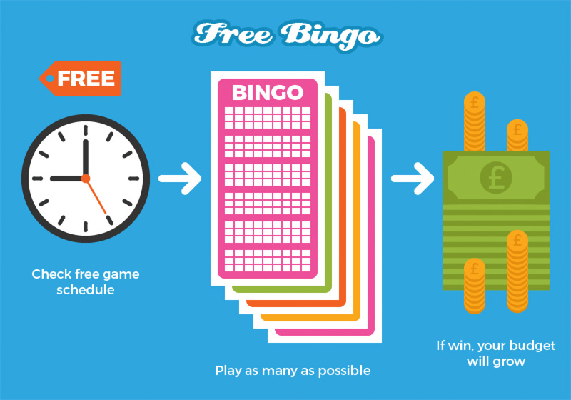 5 Ways to Stay within Your Bingo Free Bingo