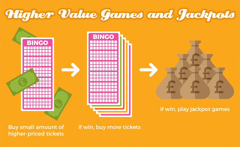 5 Ways to Stay within Your Bingo Higher Value