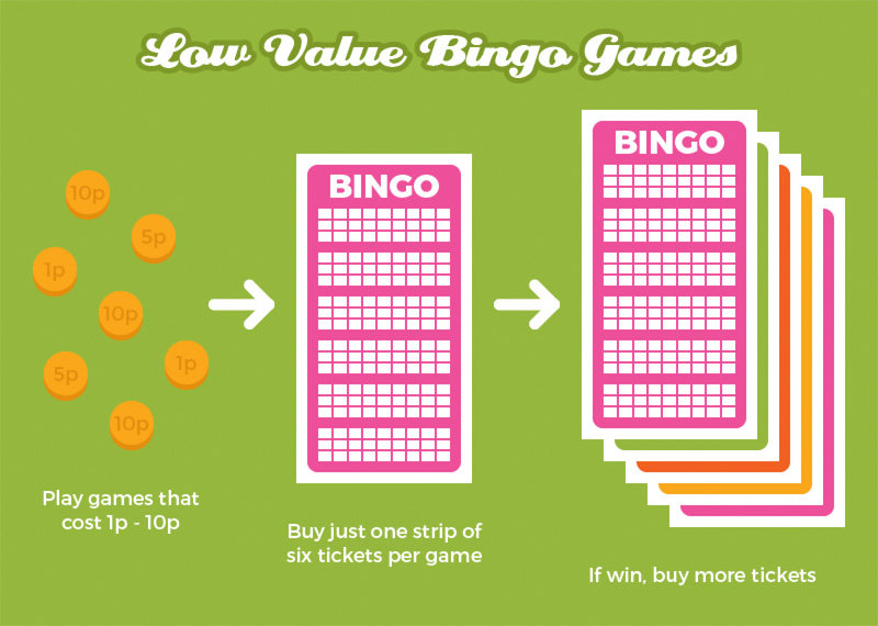5 Ways to Stay within Your Bingo Low Value