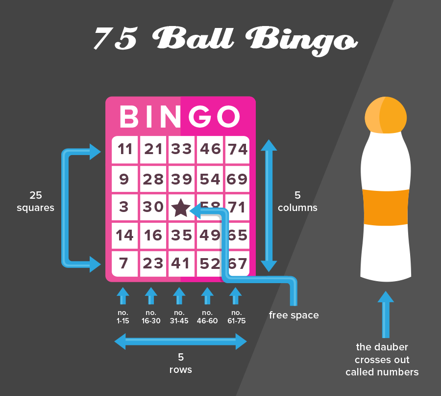 75-Ball Bingo Card