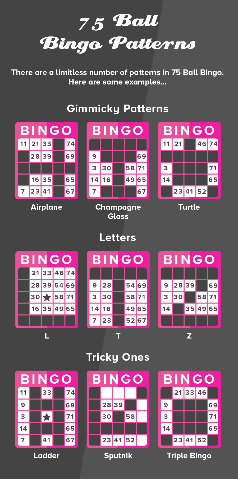 75-Ball Bingo Patterns