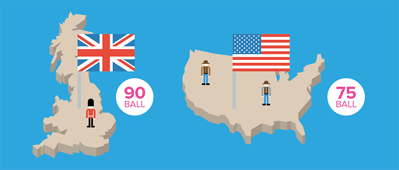 75 vs 90 Ball Bingo US UK