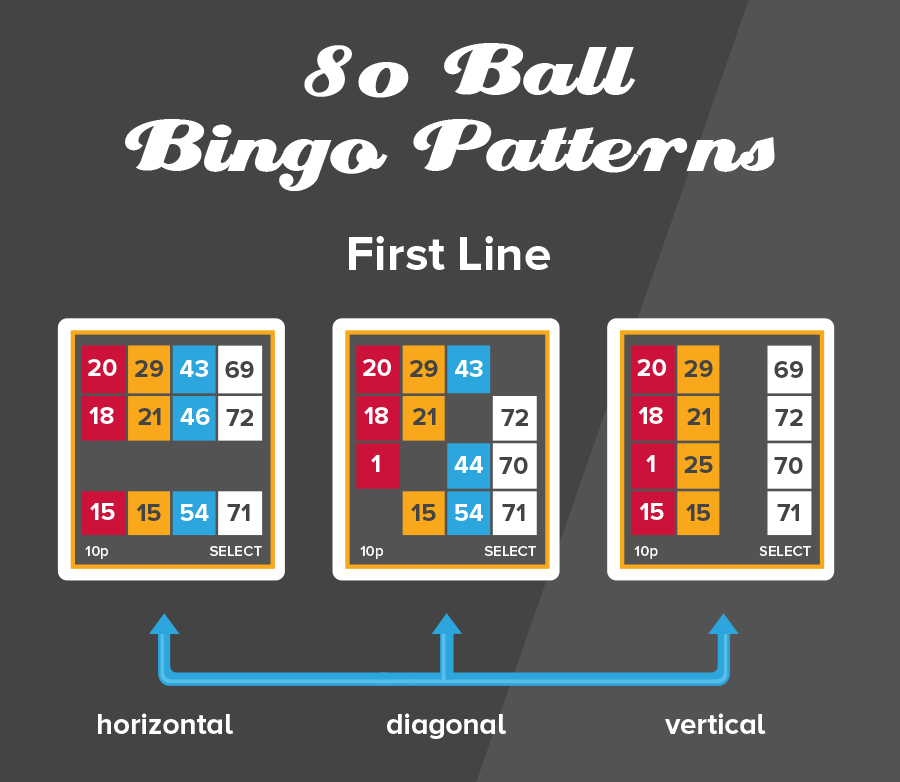 80 Ball Bingo First Line