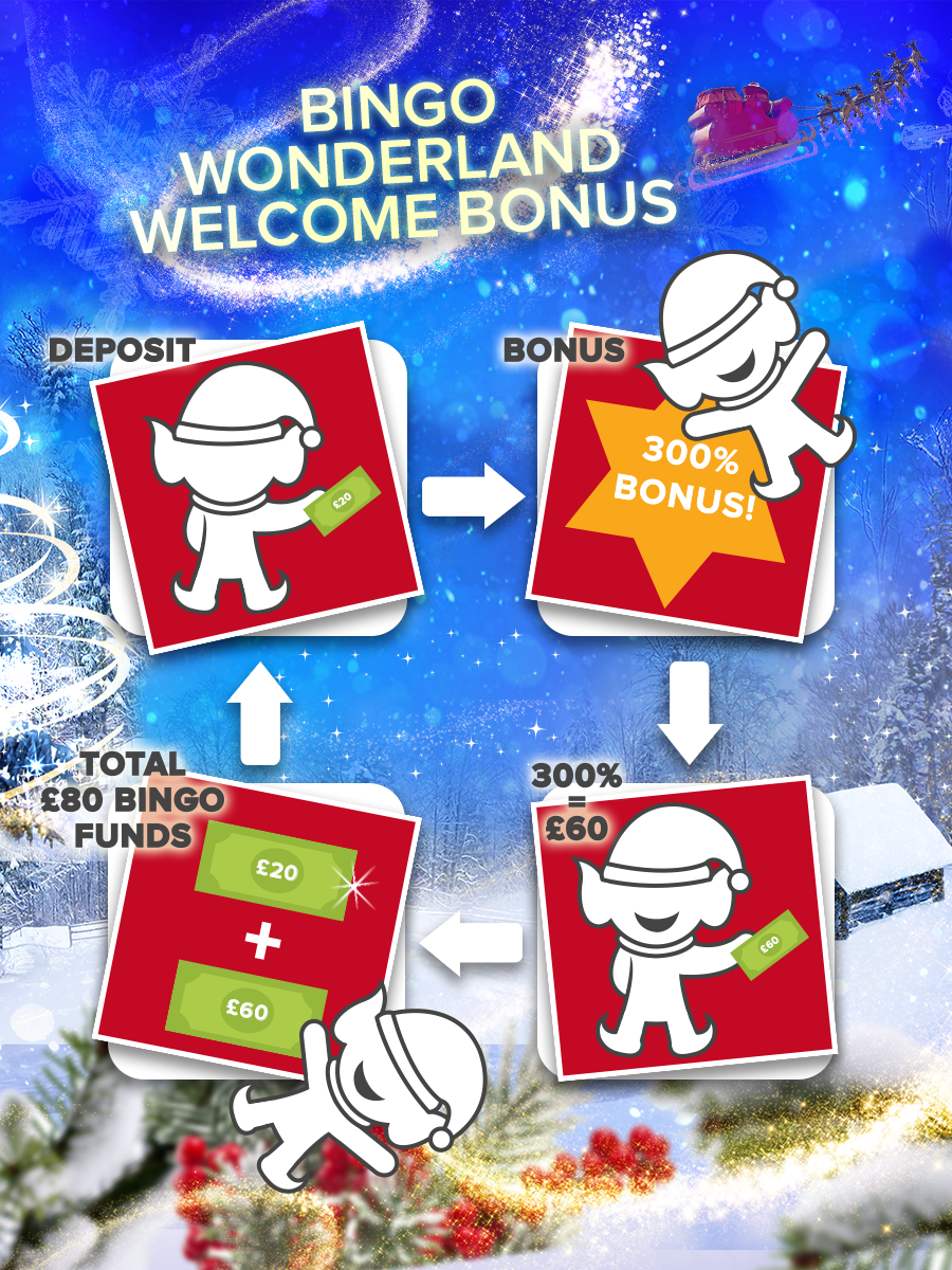 Christmas Bingo Budget Welcome Bonus