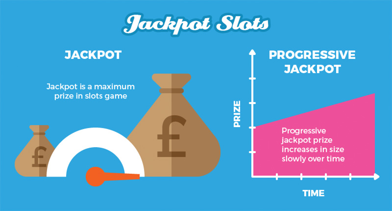 First Steps Jackpot Slots