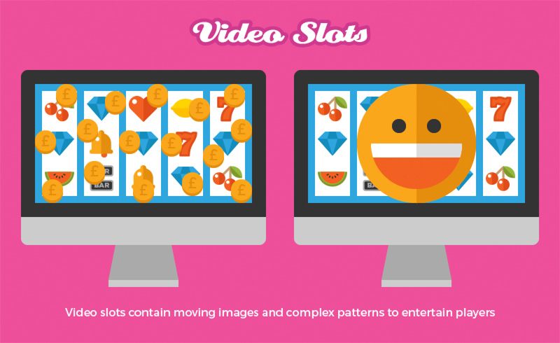 First Steps Video Slots